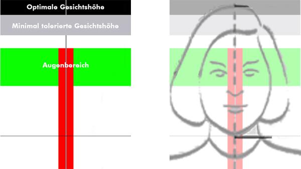 Biometrisches Passfoto | Musterschablone Bundesdruckerei | Fotomarkt Köln-Kalk