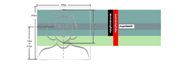 Biometrisches Passfoto | Mustertafel USA | Fotomarkt Köln-Kalk